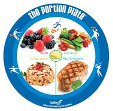 Food Portion