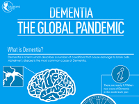Disease Explained with Infographic: Dementia – The Global Pandemic