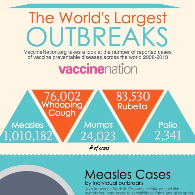Vaccine-preventable-largest-outbreaks-thumb