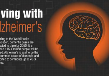 Living with Alzheimer's: An Infographic Presentation