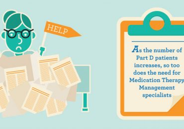 Five reasons to specialize in Medication Therapy Management