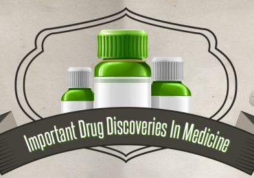 Important Drug Discoveries in Medicine: Infographic