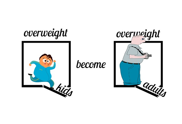 american obesity pandemic