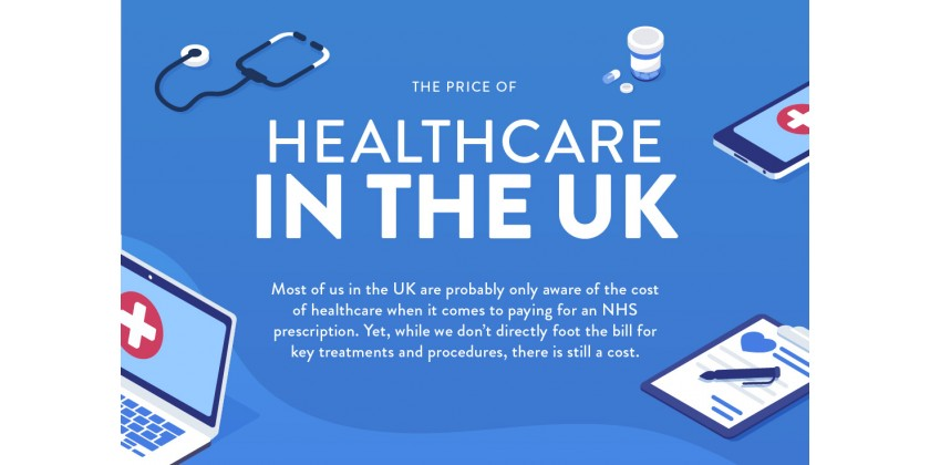 How much it costs the NHS to take care of us - Pharma ...