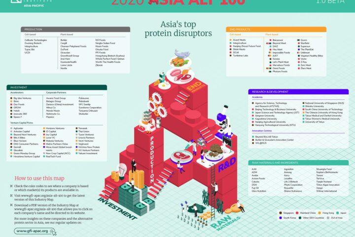 GFI APAC announces the 2020 Asia Alt 100
