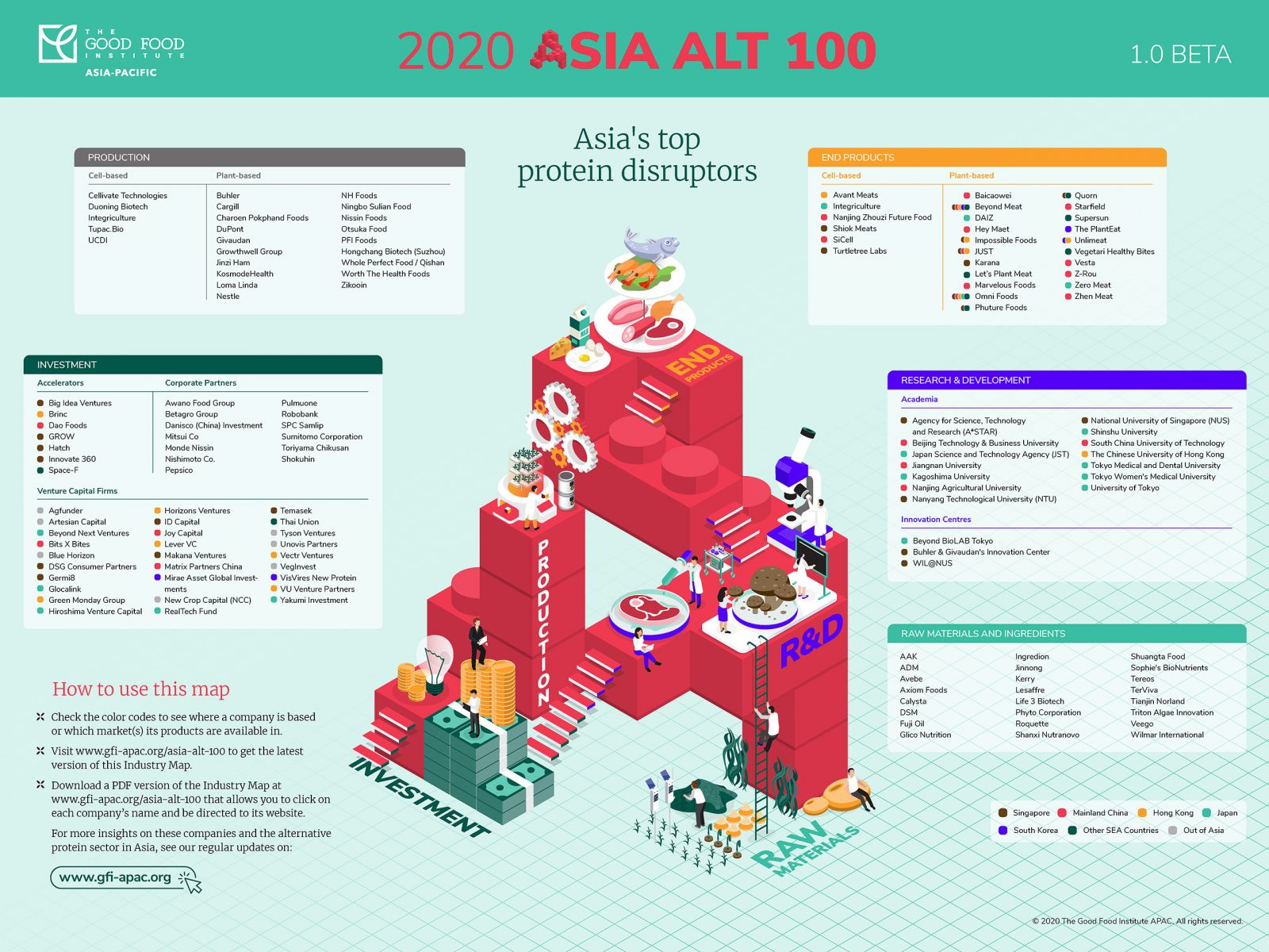GFI APAC announces the 2020 Asia Alt 100