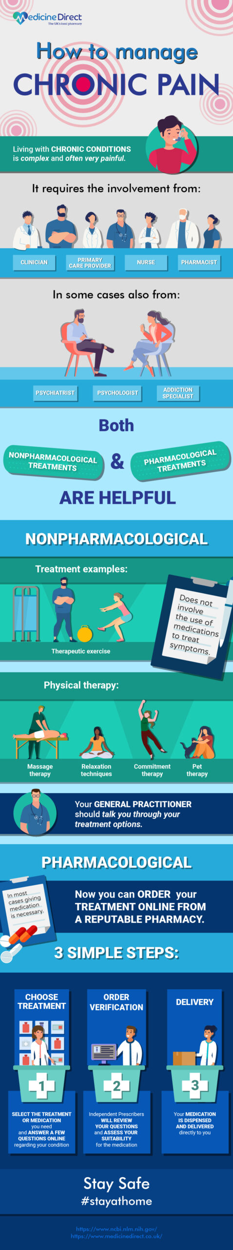 Infographic: How to manage chronic pain